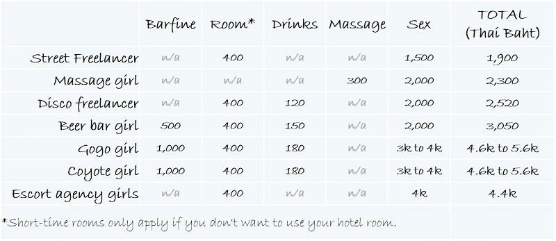 Koh Samui escort prices